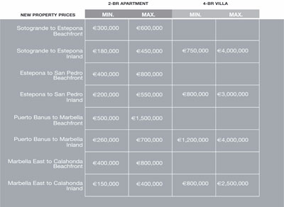 comparative_prices
