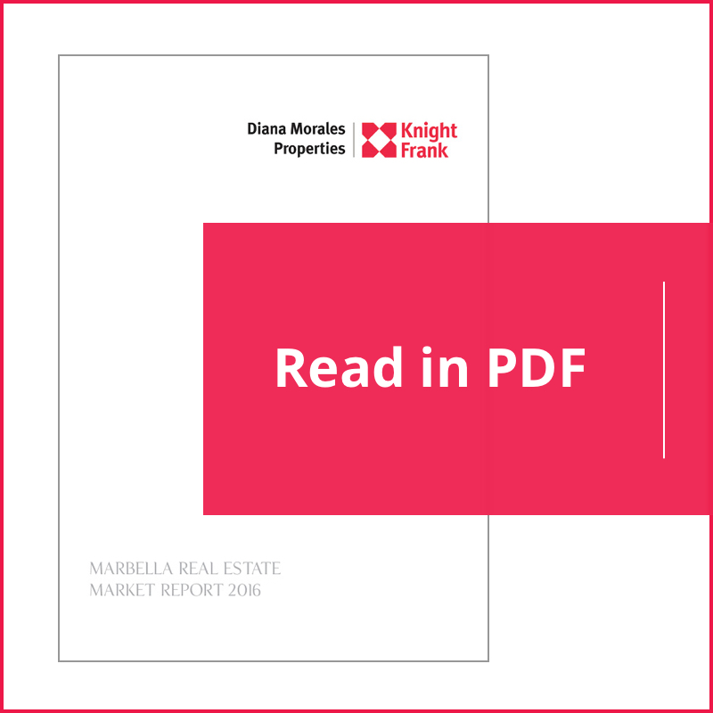 Read-Marbella-Real Estate-Market-Report-2016