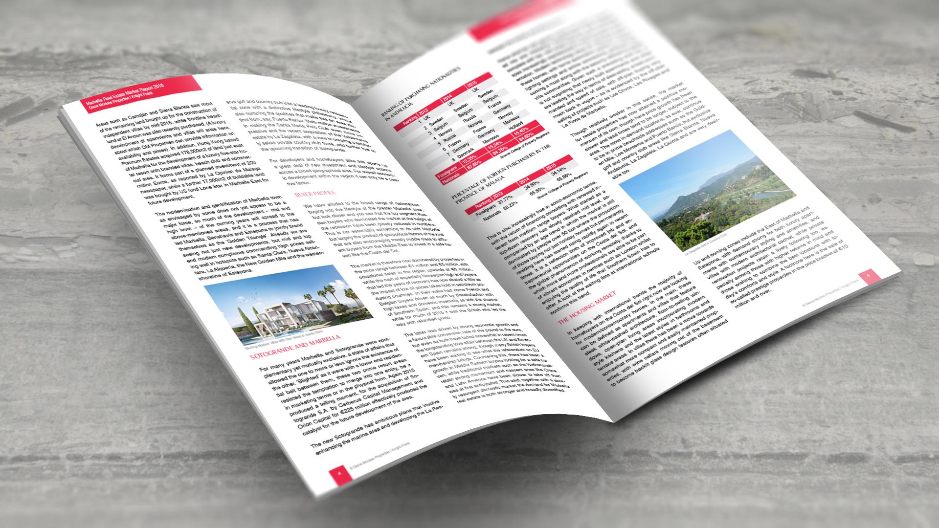 Rapport sur le marché immobilier à Marbella 2016