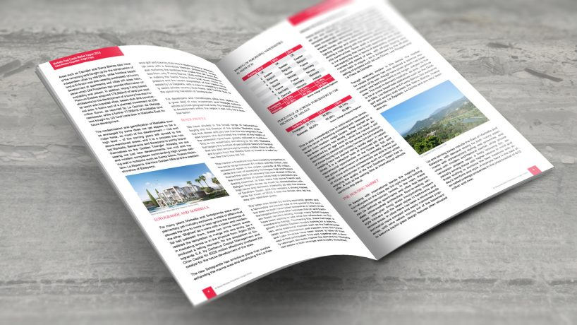 Informe del Mercado Inmobiliario de Marbella 2016