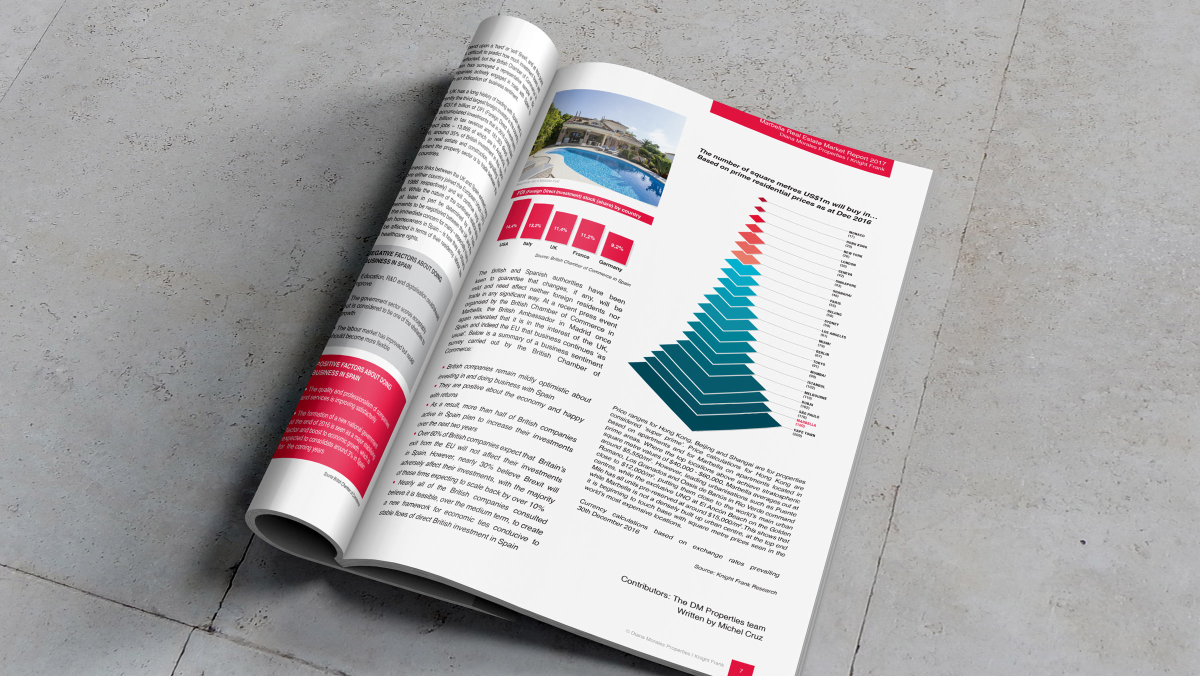 Get your DM Properties | Knight Frank Marbella Property Market Report 2017 now!
