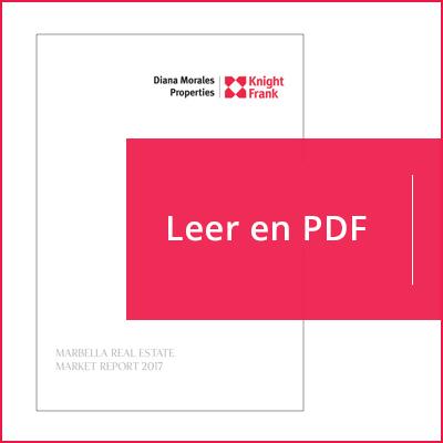 Informe sobre el mercado inmobiliario de Marbella 2017